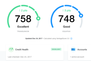 Two credit reporting agency scores, represented in two dials: Transunion 758, Experian 748